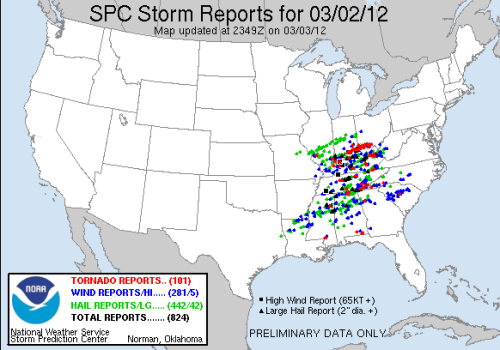 Severe weather for March 2, 2012
